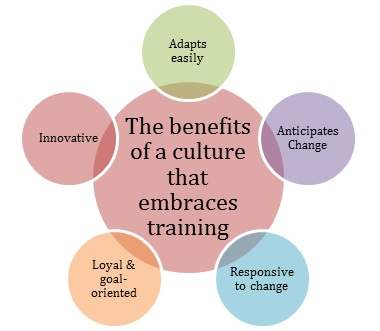 Benefits-of-a-culture-that-embraces-training(1)