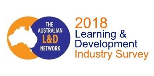 2018 Learning and Development Industry Survey